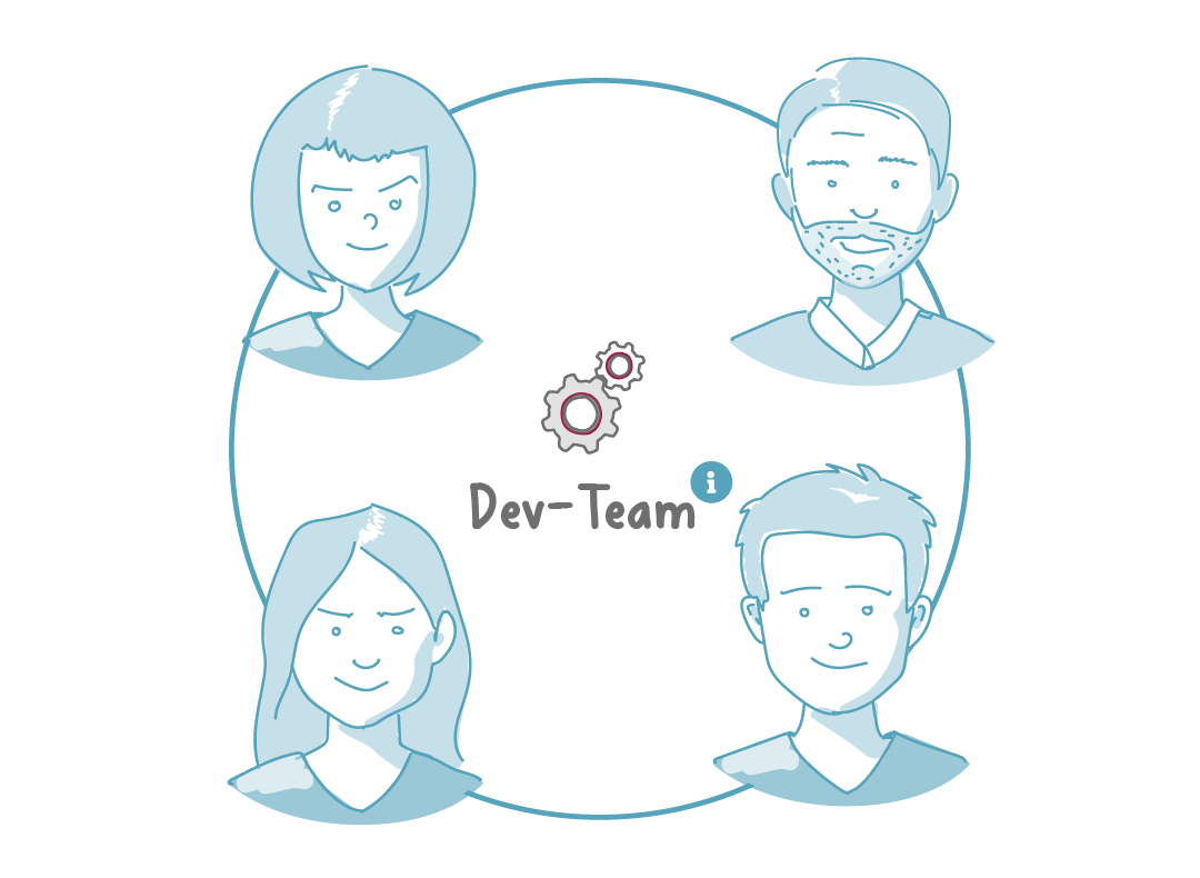 grafik_agiles_team_devteam_mobile.png